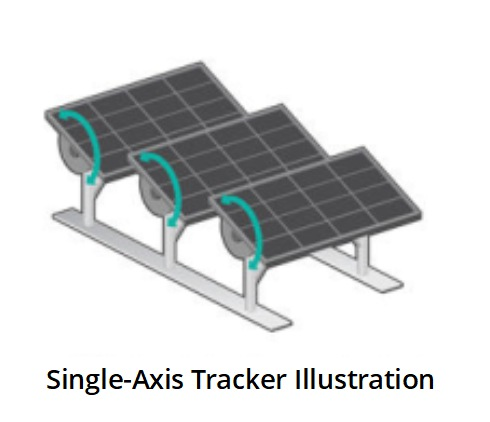 Single-Axis Tracker Example
